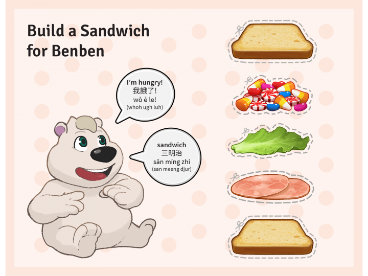 Thumbnail-BuildSandwich